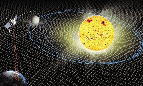Einstein's general relativity reveals new quirk of Mercury's orbit 22 » BazaSoft
